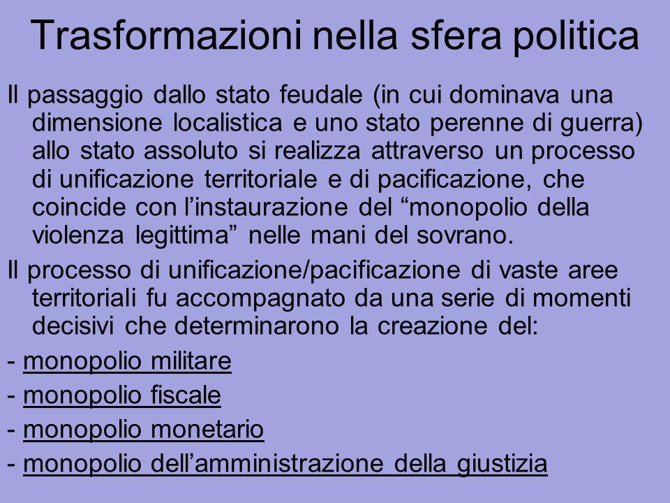 Trasformazioni nella sfera politica