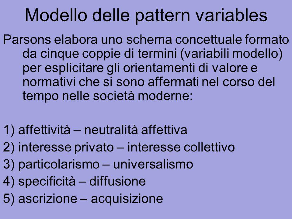 Modello delle pattern variables