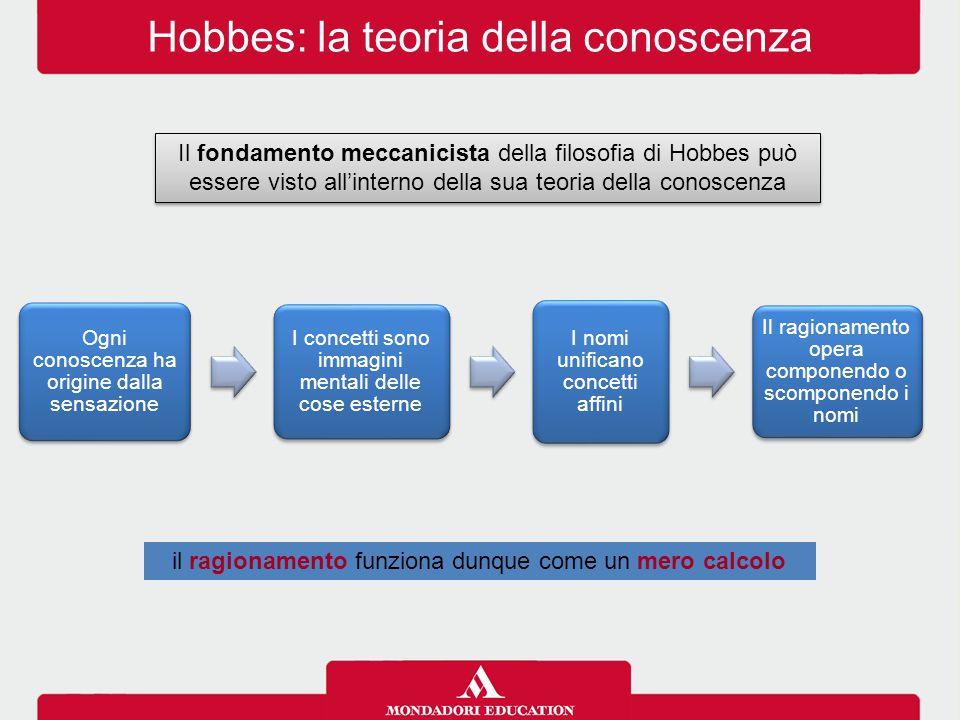 Hobbes: la teoria della conoscenza
