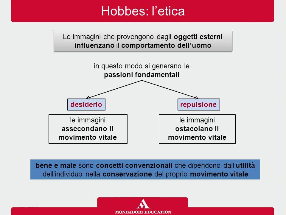 Hobbes: l'etica Le immagini che provengono dagli oggetti esterni influenzano il comportamento dell'uomo.