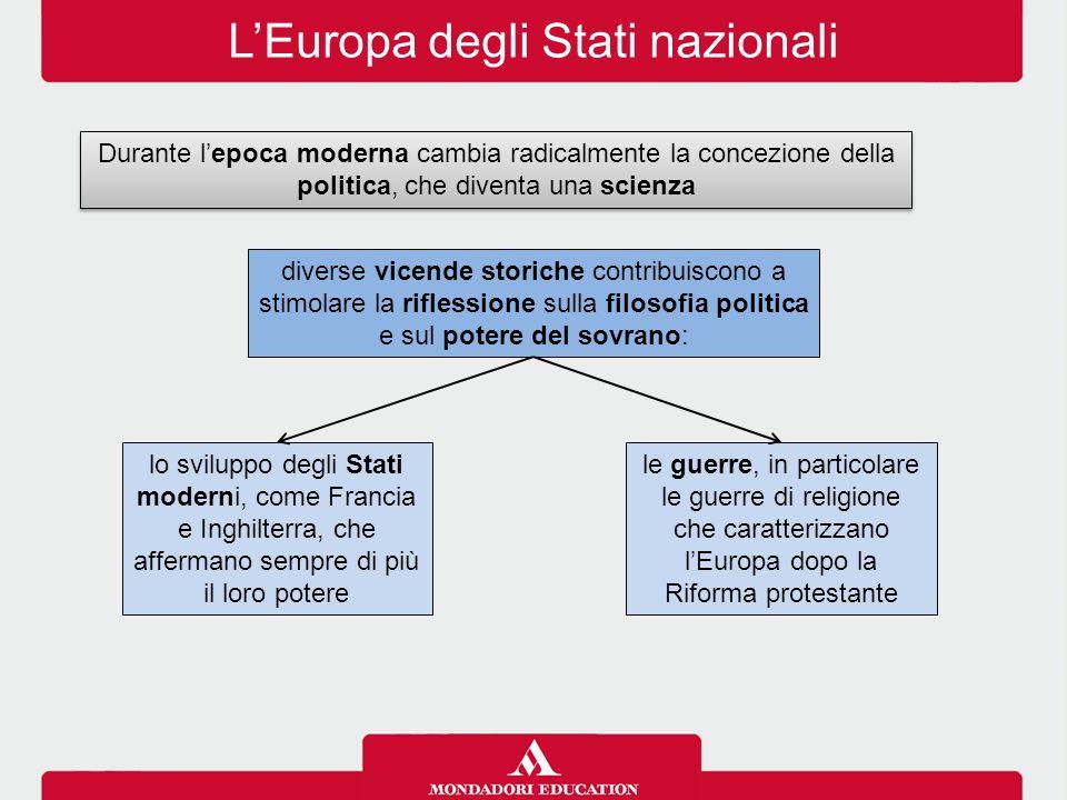 L'Europa degli Stati nazionali