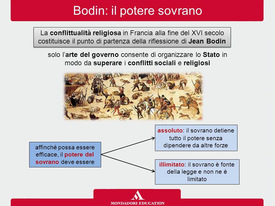 Bodin: il potere sovrano