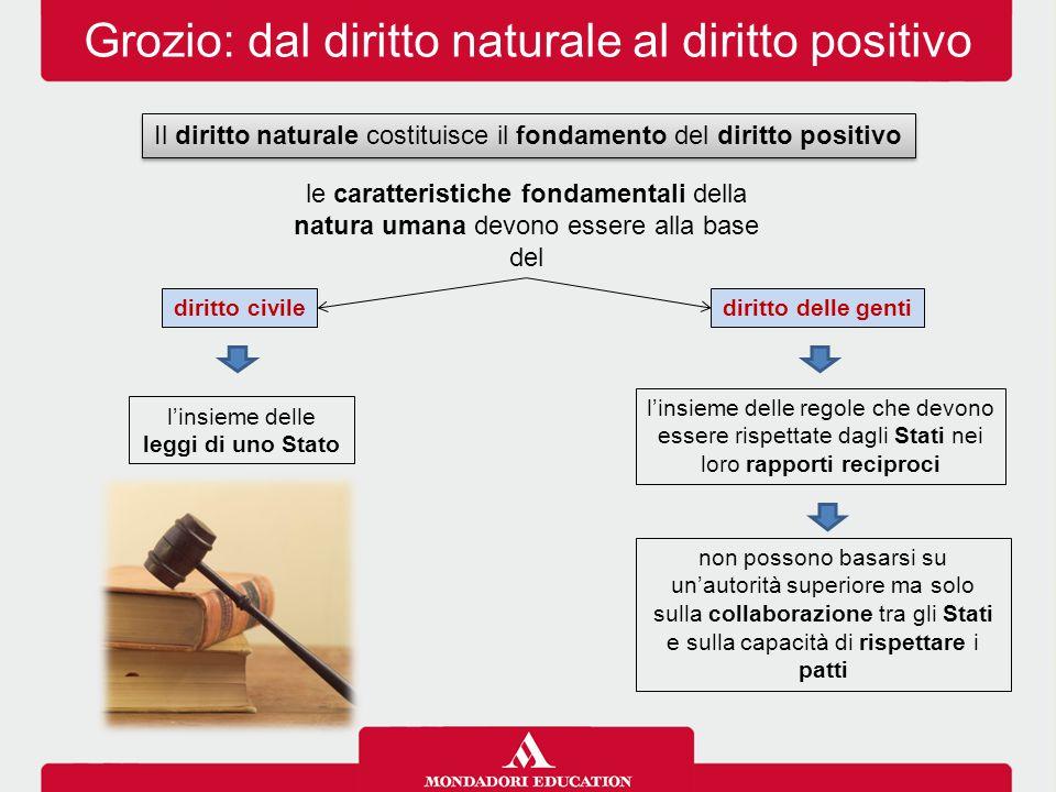 Grozio: dal diritto naturale al diritto positivo