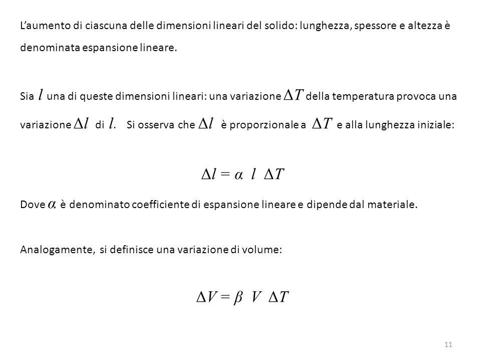 L'aumento di ciascuna delle dimensioni lineari del solido: lunghezza, spessore e altezza è