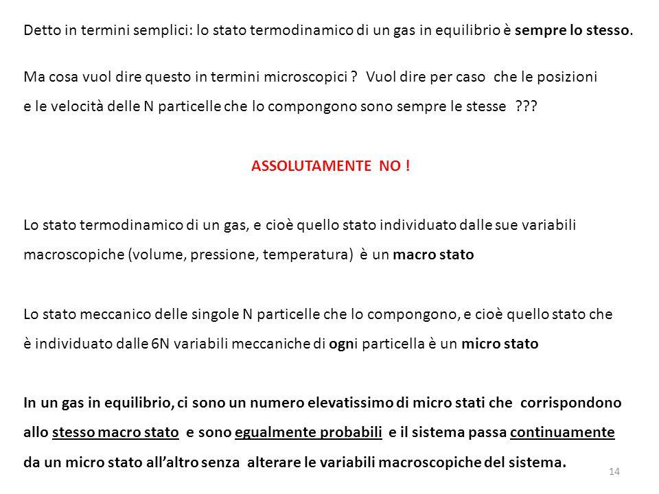 Detto in termini semplici: lo stato termodinamico di un gas in equilibrio è sempre lo stesso.