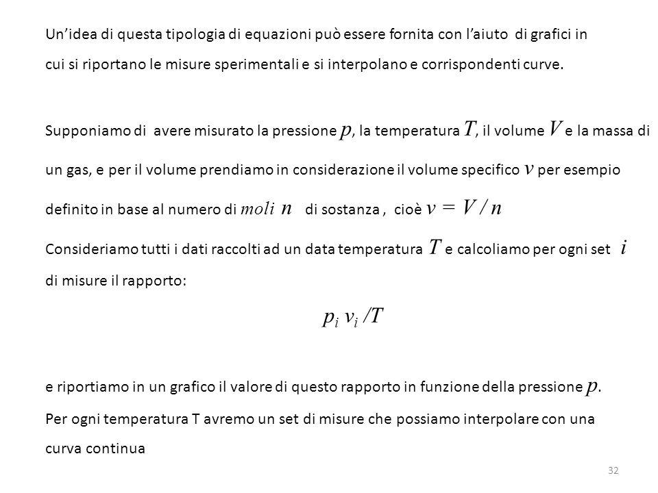 Un'idea di questa tipologia di equazioni può essere fornita con l'aiuto di grafici in