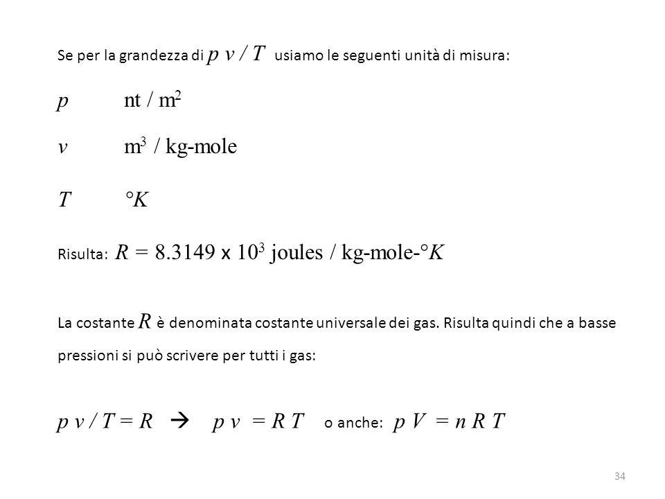 p v / T = R  p v = R T o anche: p V = n R T
