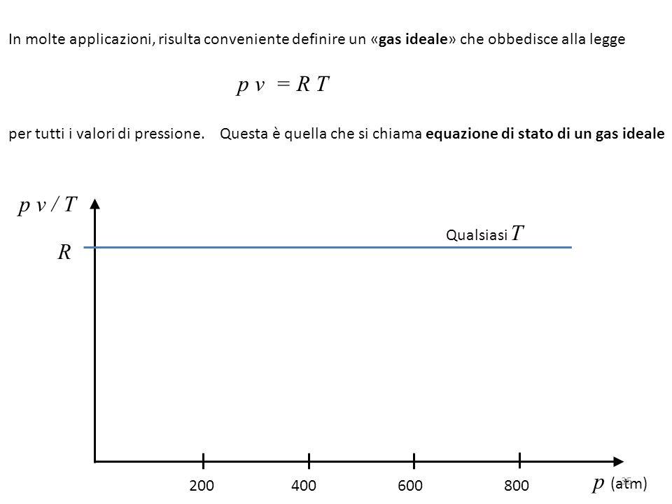 In molte applicazioni, risulta conveniente definire un «gas ideale» che obbedisce alla legge
