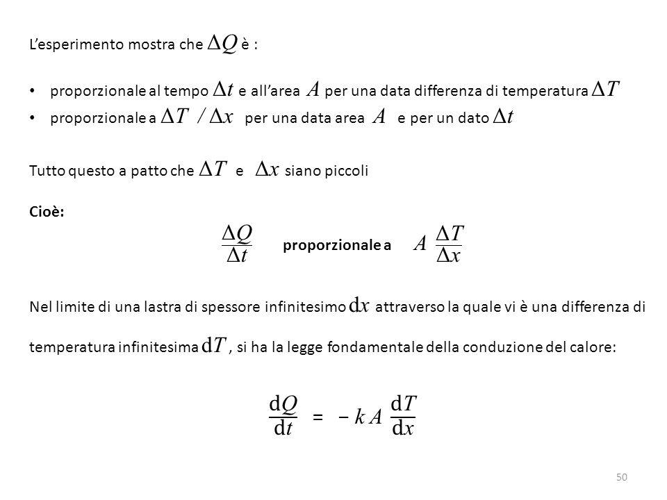 ΔQ Δt proporzionale a A ΔT Δx