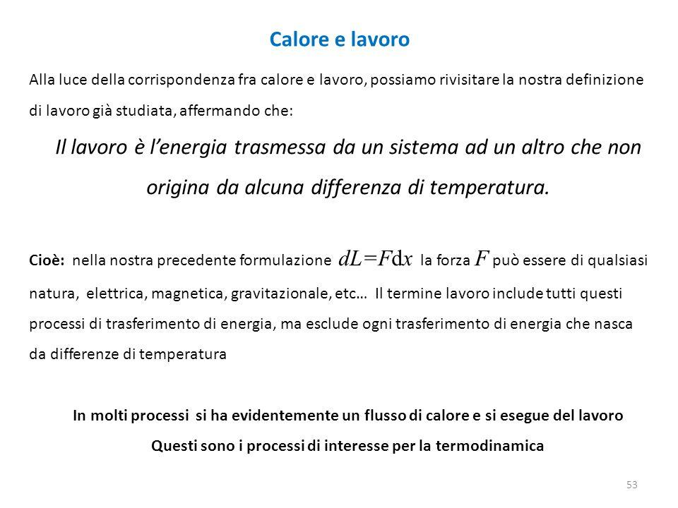 Questi sono i processi di interesse per la termodinamica