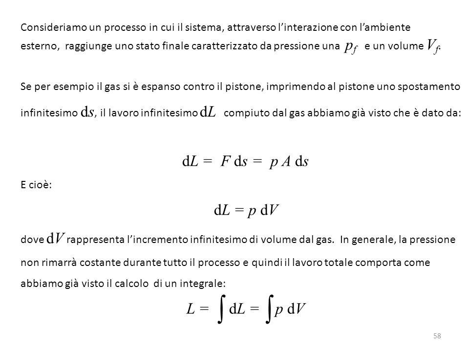 ∫ ∫ dL = F ds = p A ds dL = p dV L = dL = p dV