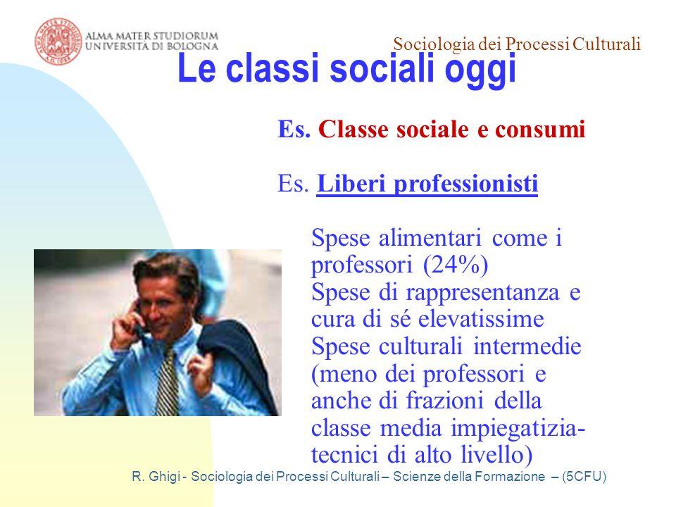 Le classi sociali oggi Es. Classe sociale e consumi