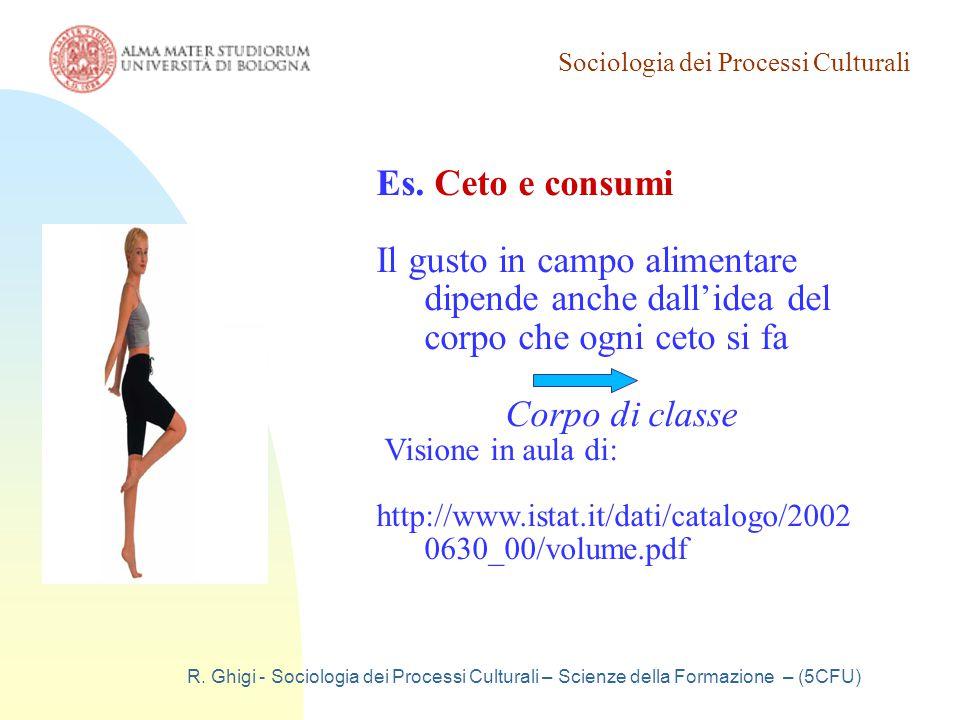 Sociologia Generale 19/03/07. Es. Ceto e consumi. Il gusto in campo alimentare dipende anche dall'idea del corpo che ogni ceto si fa.