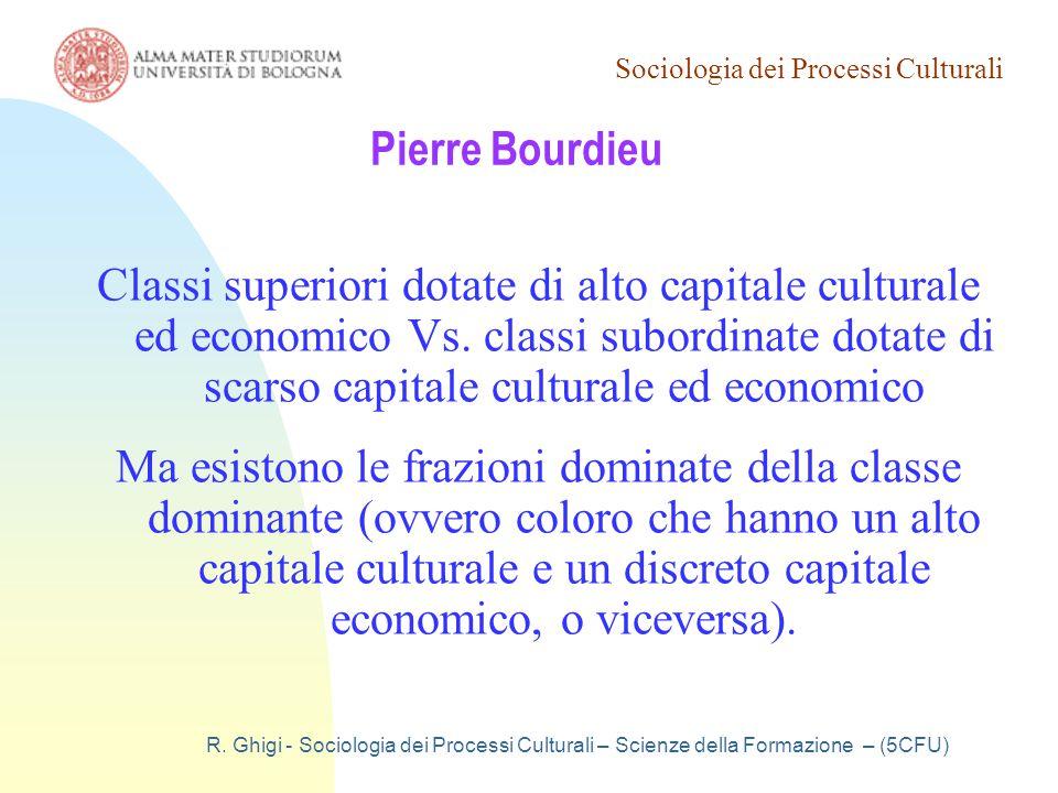 Sociologia Generale 19/03/07. Pierre Bourdieu.