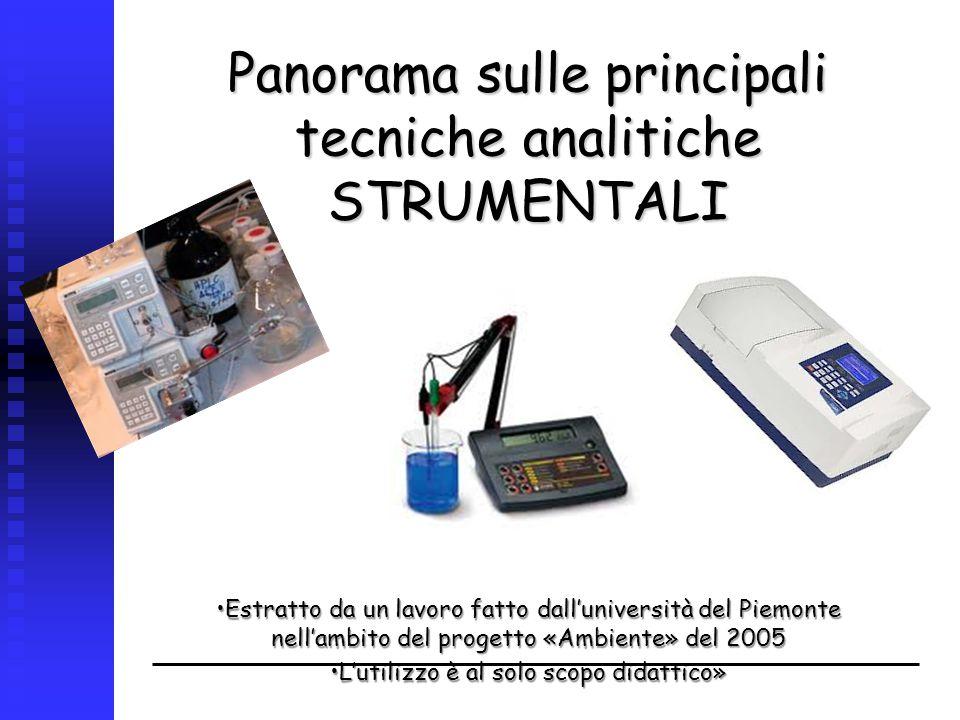Panorama sulle principali tecniche analitiche STRUMENTALI