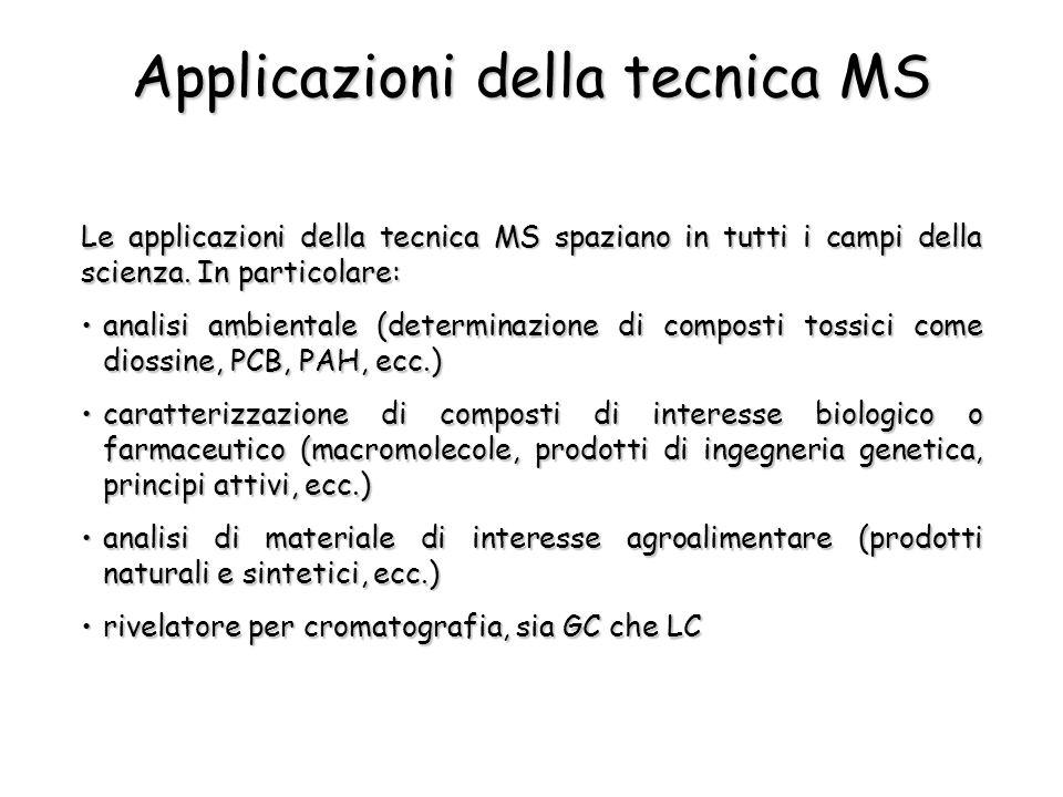 Applicazioni della tecnica MS