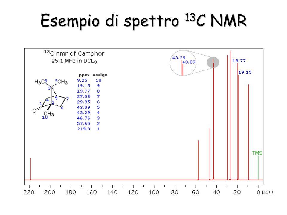Esempio di spettro 13C NMR
