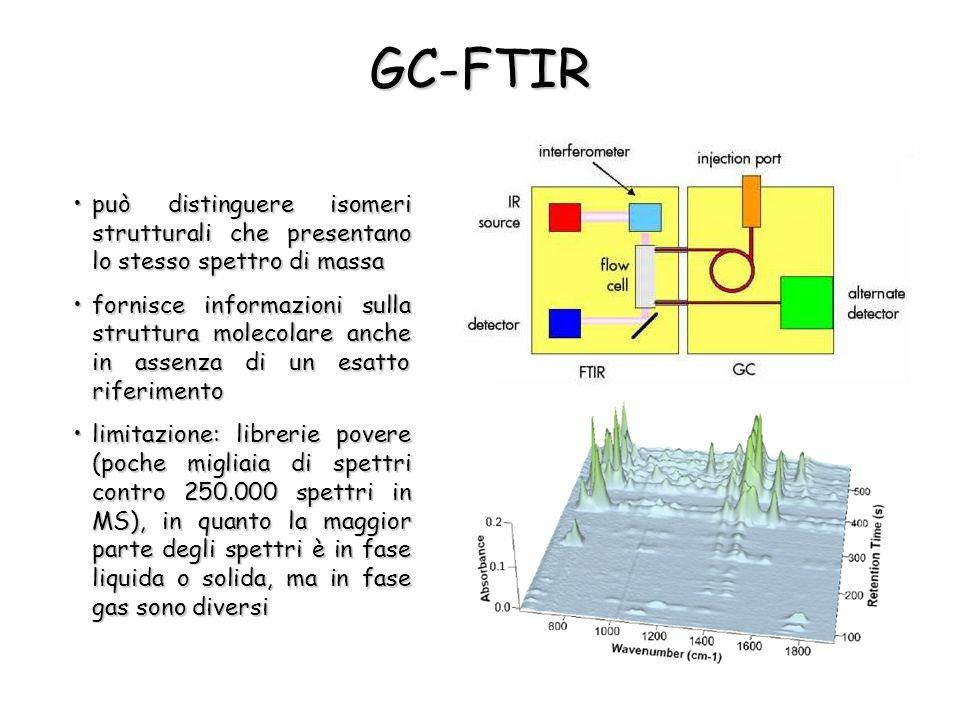 GC-FTIR può distinguere isomeri strutturali che presentano lo stesso spettro di massa.