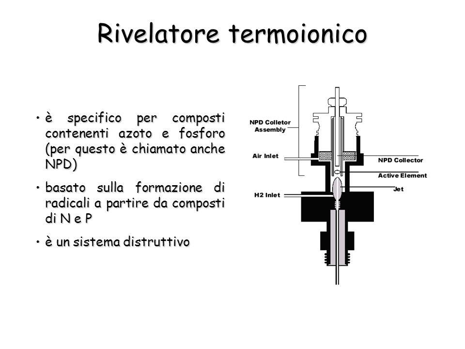 Rivelatore termoionico