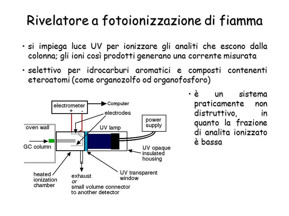 Rivelatore a fotoionizzazione di fiamma