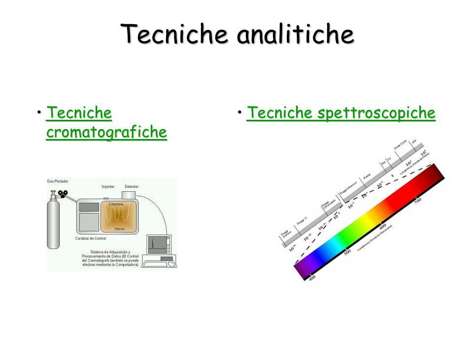 Tecniche analitiche Tecniche cromatografiche Tecniche spettroscopiche