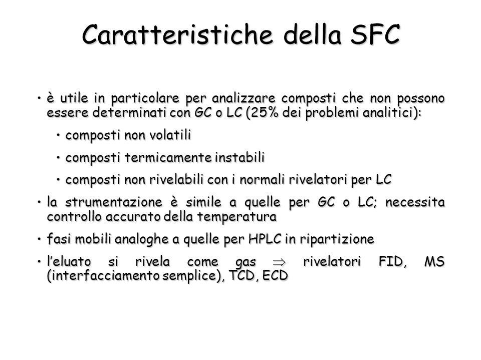 Caratteristiche della SFC