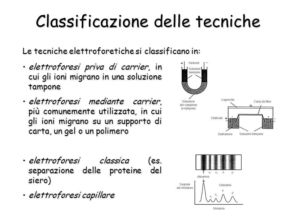 Classificazione delle tecniche