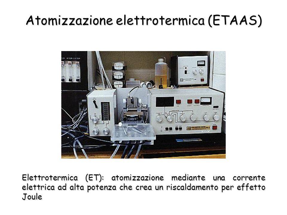 Atomizzazione elettrotermica (ETAAS)