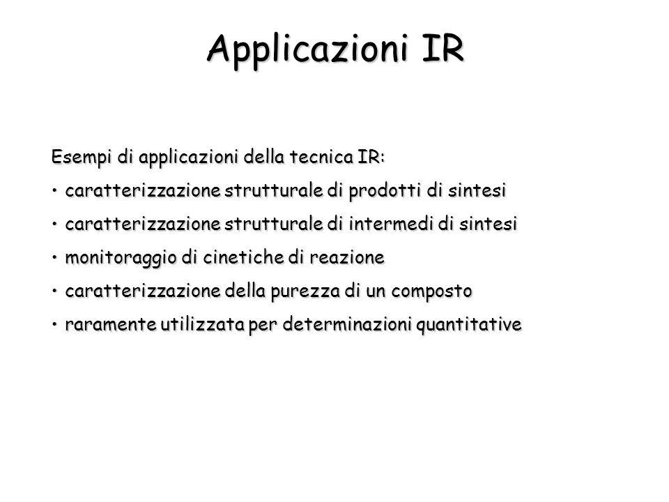 Applicazioni IR Esempi di applicazioni della tecnica IR: