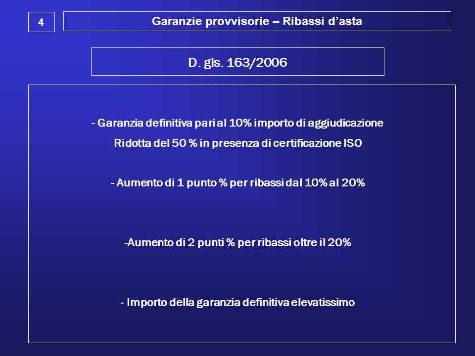 D. gls. 163/2006 Garanzie provvisorie – Ribassi d'asta