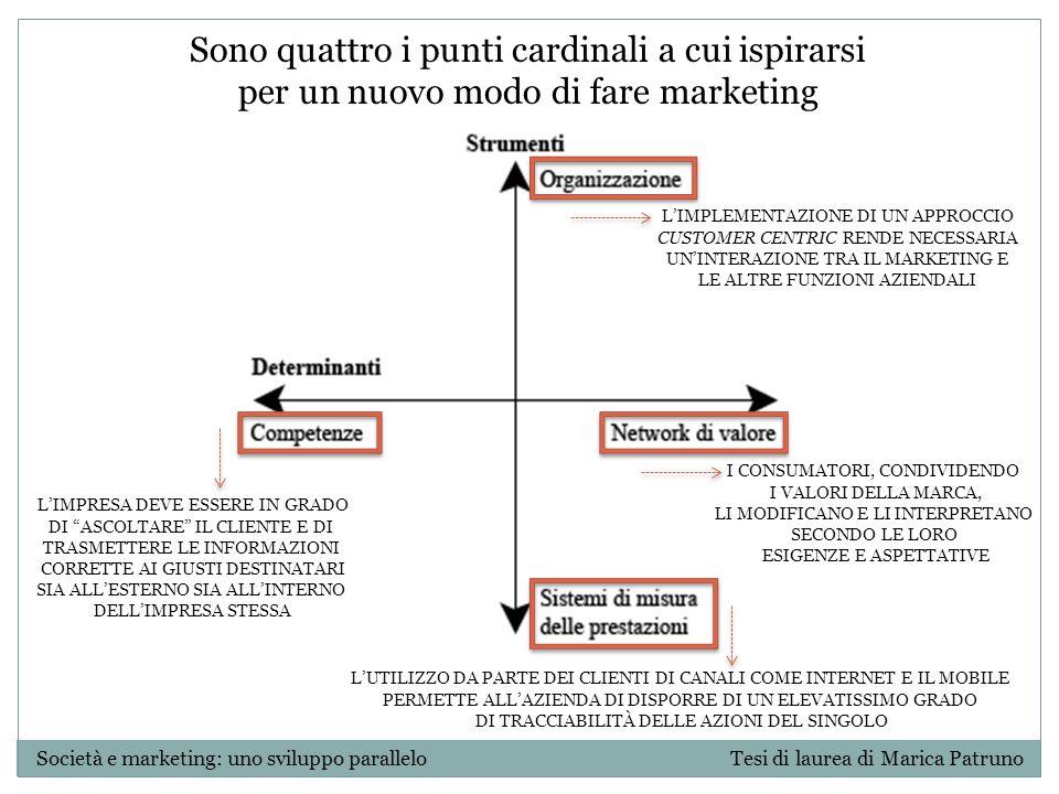 Sono quattro i punti cardinali a cui ispirarsi