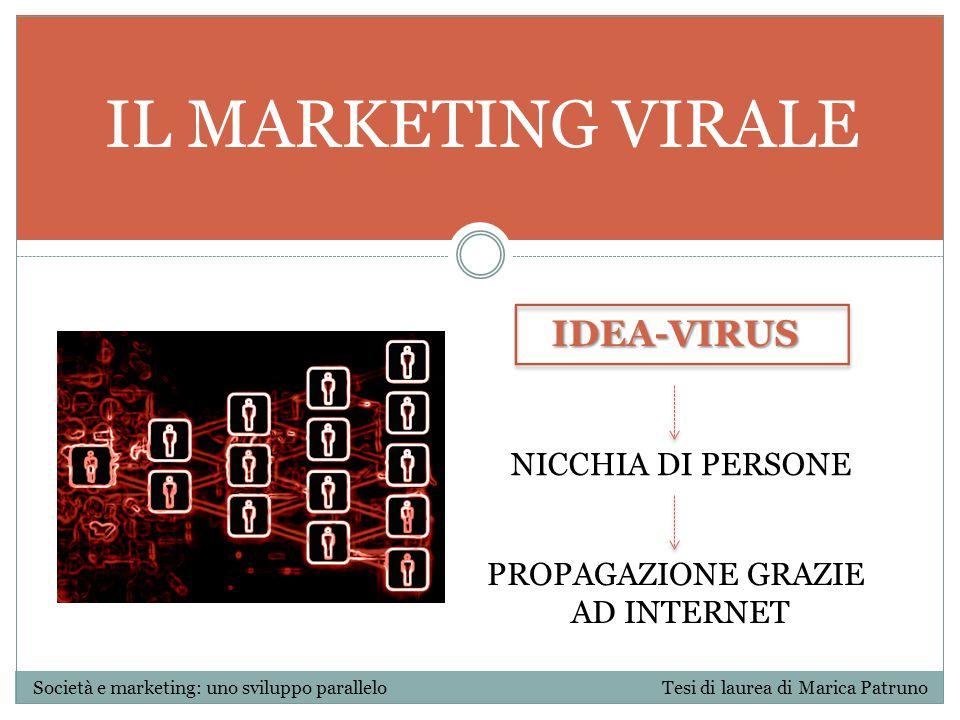 IL MARKETING VIRALE IDEA-VIRUS NICCHIA DI PERSONE PROPAGAZIONE GRAZIE