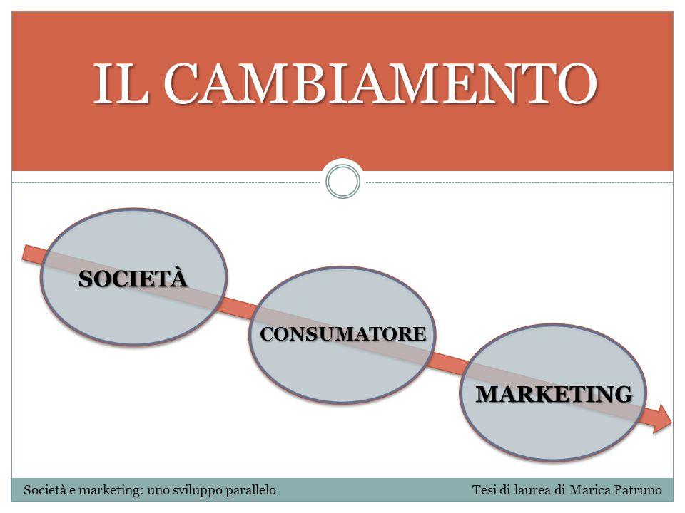 IL CAMBIAMENTO SOCIETÀ MARKETING CONSUMATORE