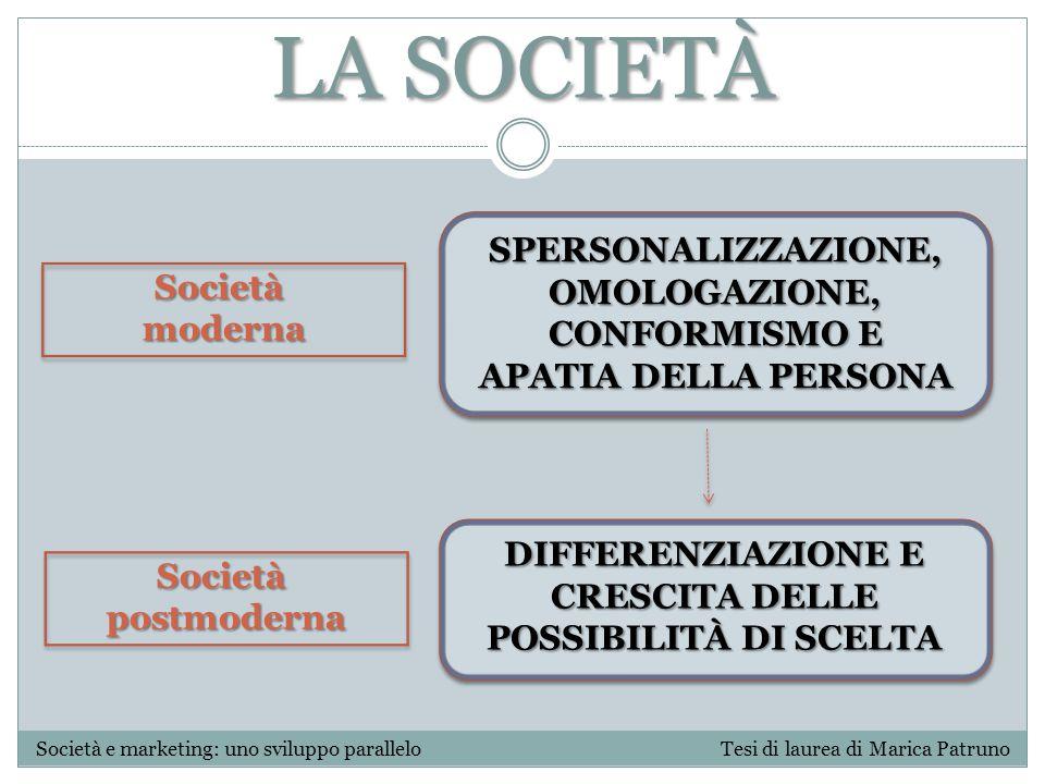 LA SOCIETÀ SPERSONALIZZAZIONE, Società OMOLOGAZIONE, moderna