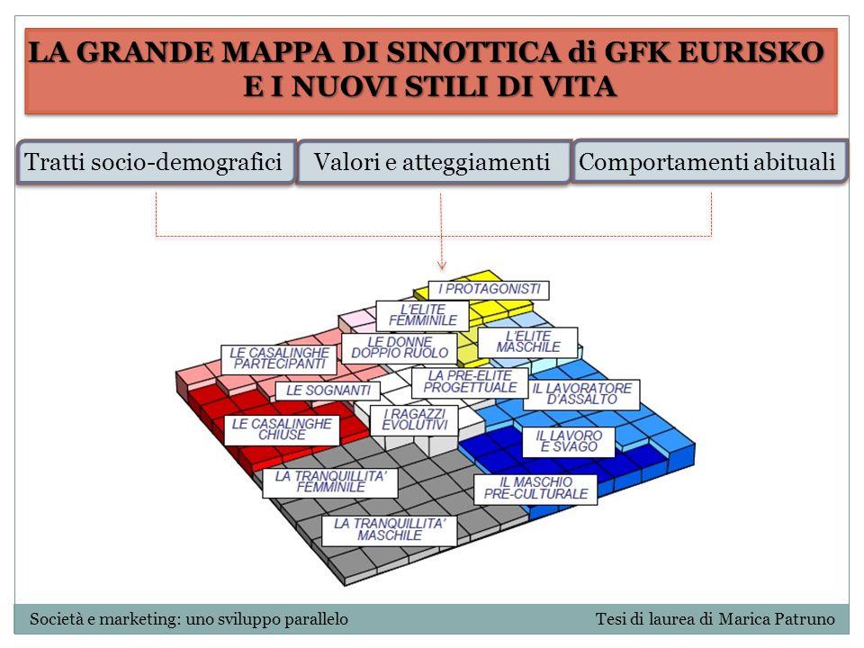 LA GRANDE MAPPA DI SINOTTICA di GFK EURISKO