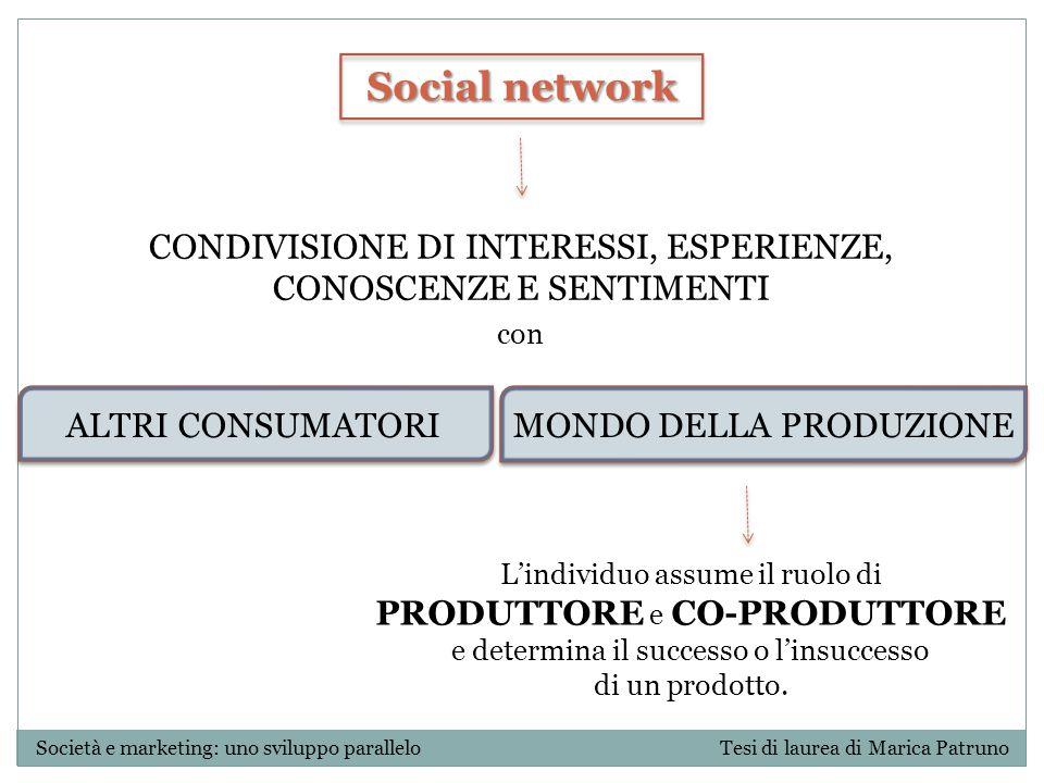 Social network CONDIVISIONE DI INTERESSI, ESPERIENZE,