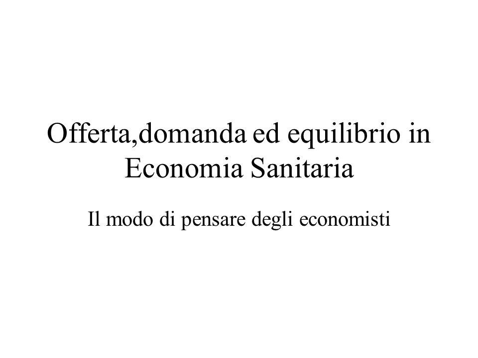 Offerta,domanda ed equilibrio in Economia Sanitaria
