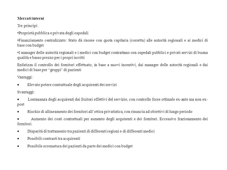 Mercati interni Tre principi: Proprietà pubblica e privata degli ospedali.