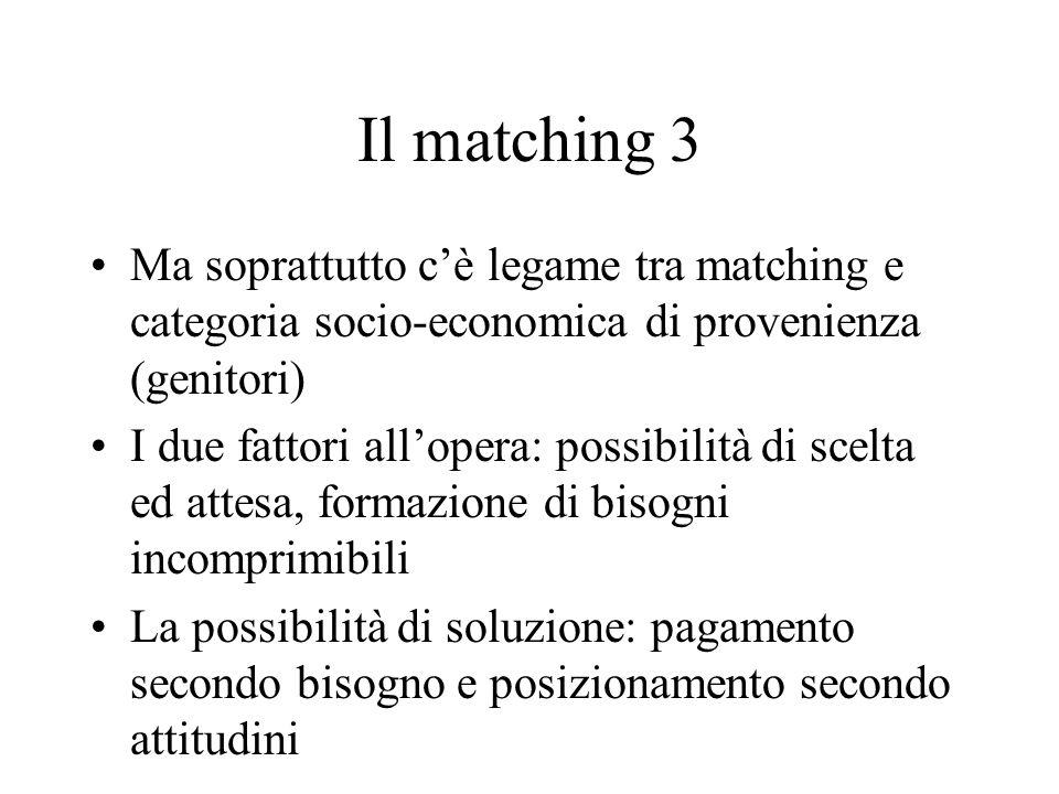 Il matching 3 Ma soprattutto c'è legame tra matching e categoria socio-economica di provenienza (genitori)