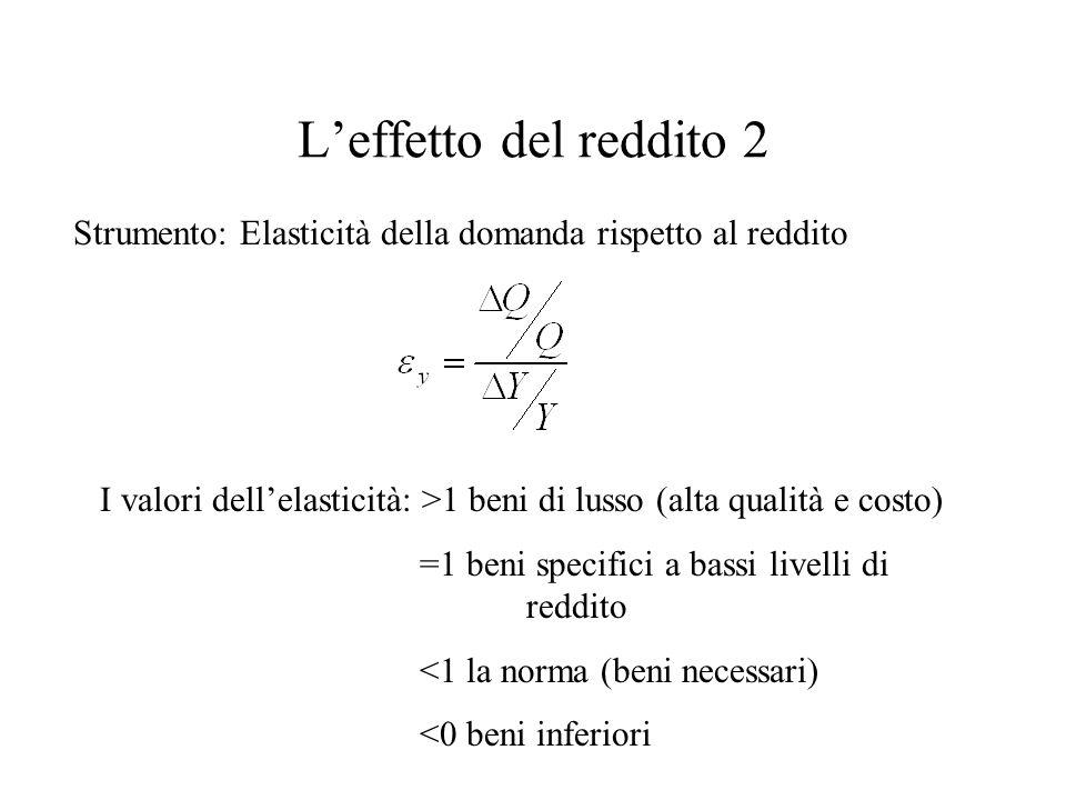 L'effetto del reddito 2 Strumento: Elasticità della domanda rispetto al reddito. I valori dell'elasticità: >1 beni di lusso (alta qualità e costo)