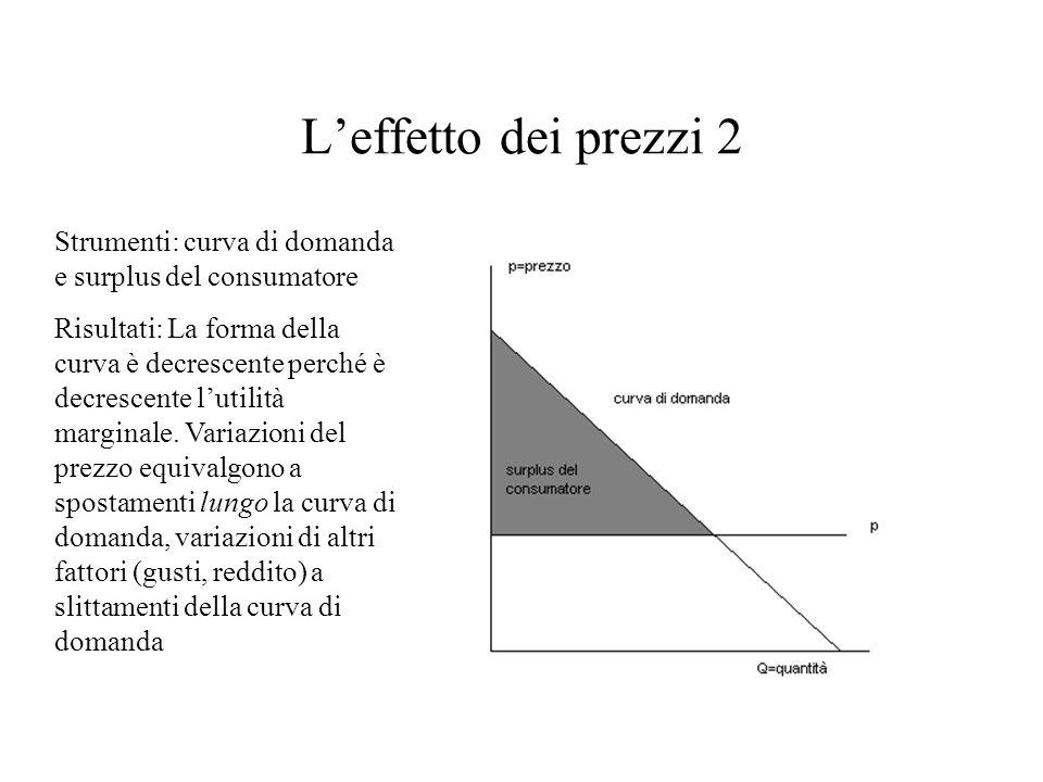 L'effetto dei prezzi 2 Strumenti: curva di domanda e surplus del consumatore.