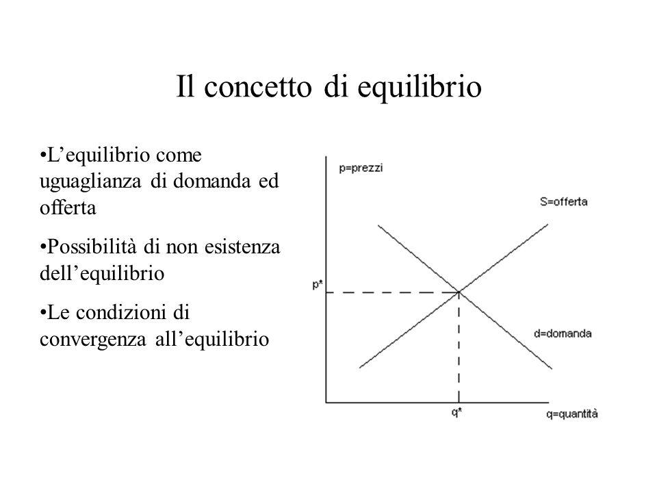 Il concetto di equilibrio