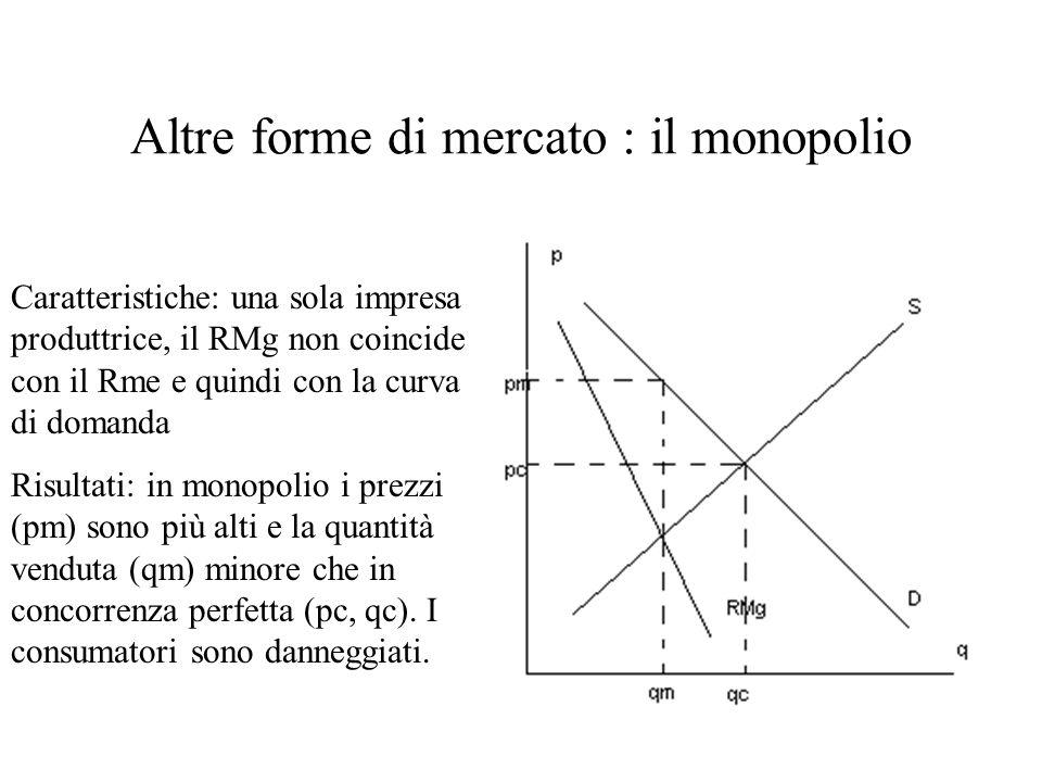 Altre forme di mercato : il monopolio