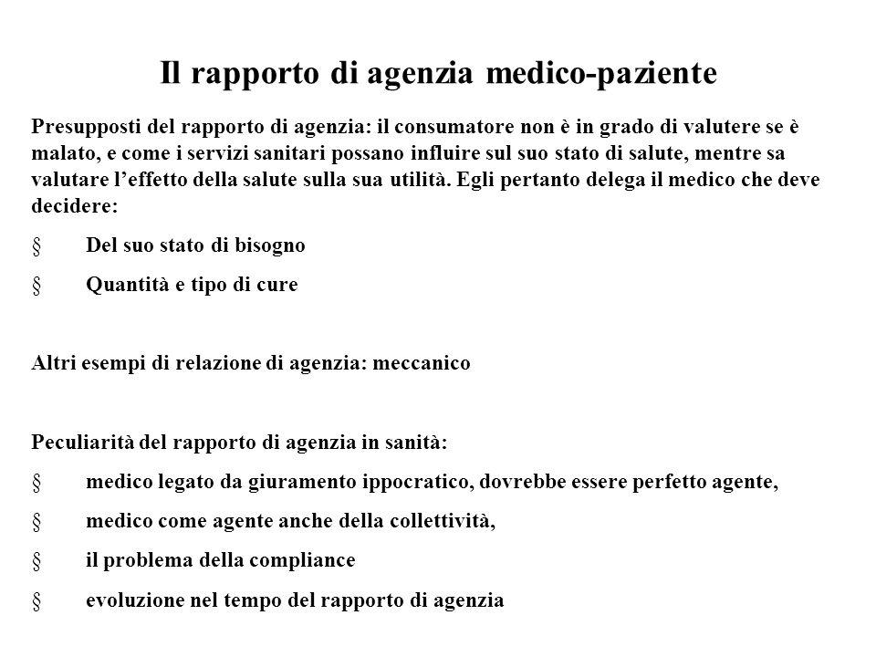 Il rapporto di agenzia medico-paziente