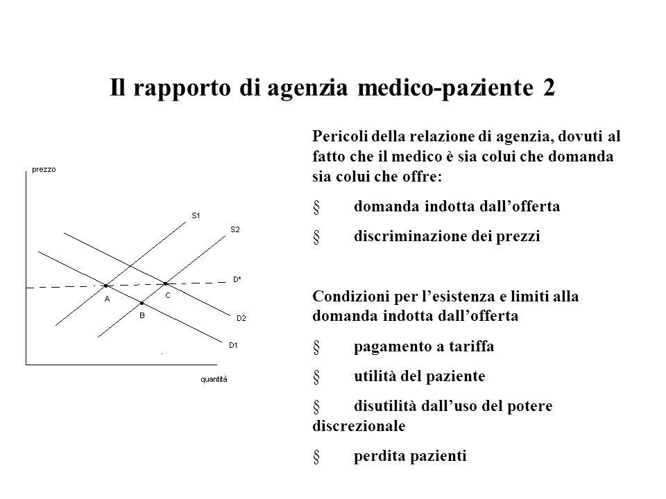 Il rapporto di agenzia medico-paziente 2