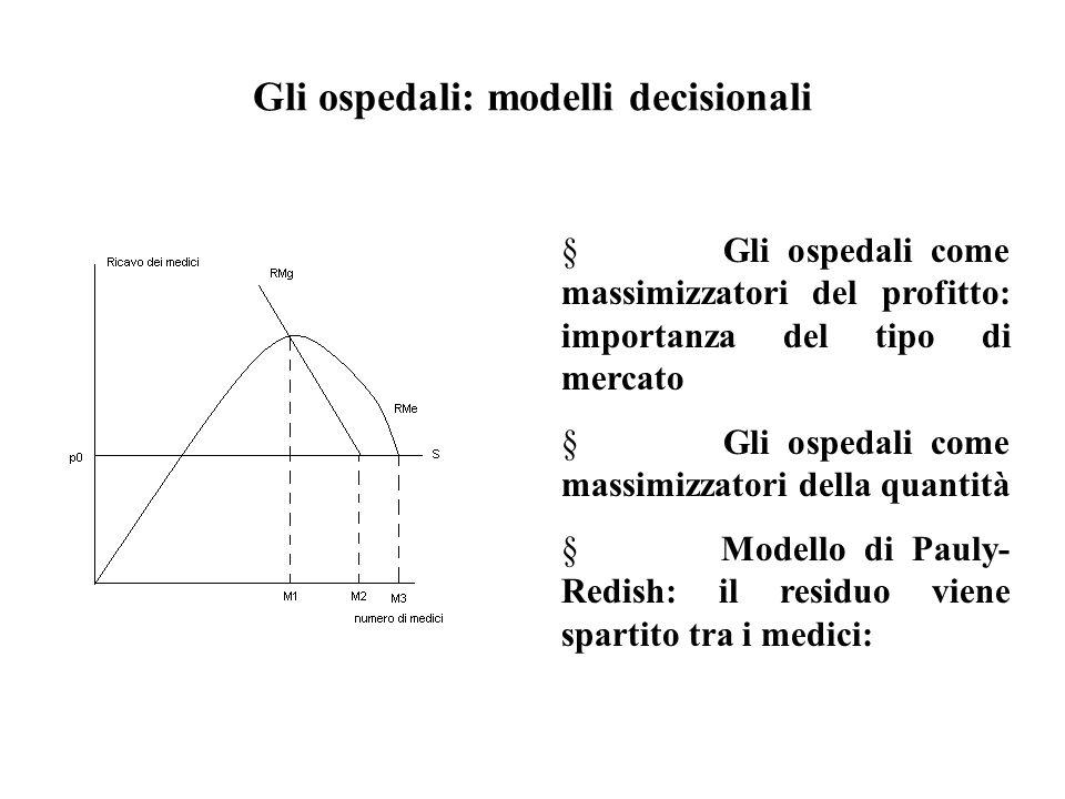 Gli ospedali: modelli decisionali