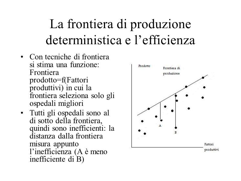 La frontiera di produzione deterministica e l'efficienza
