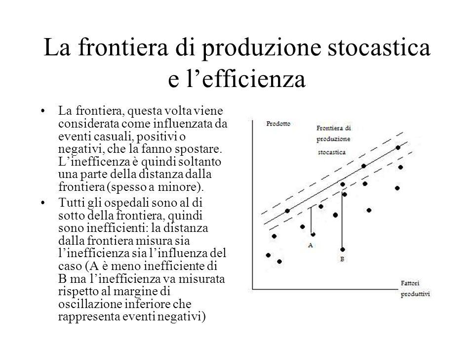 La frontiera di produzione stocastica e l'efficienza