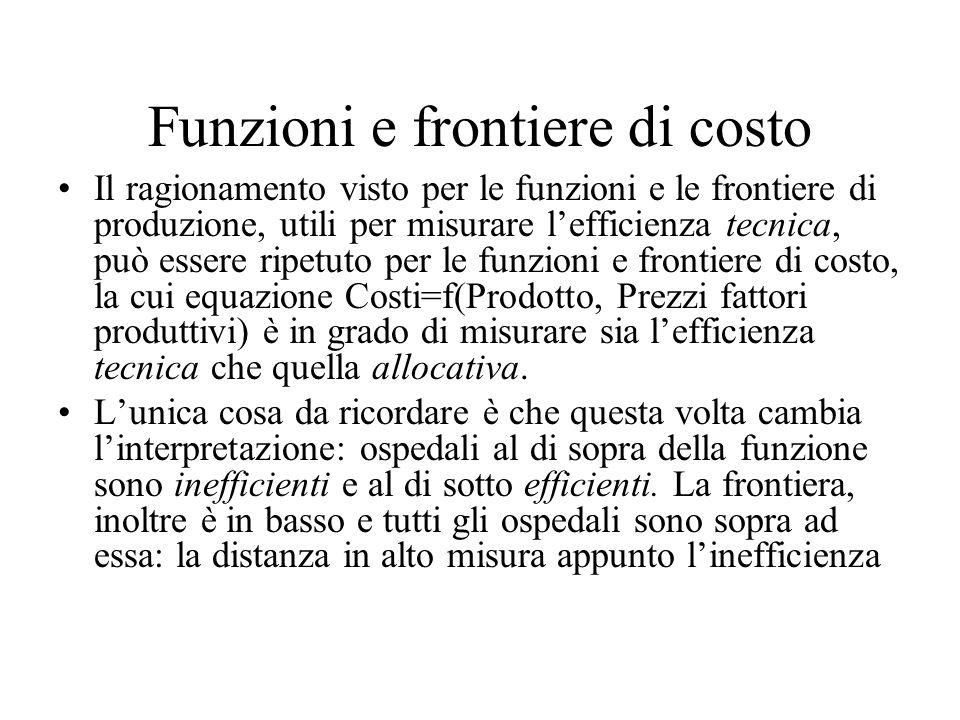 Funzioni e frontiere di costo