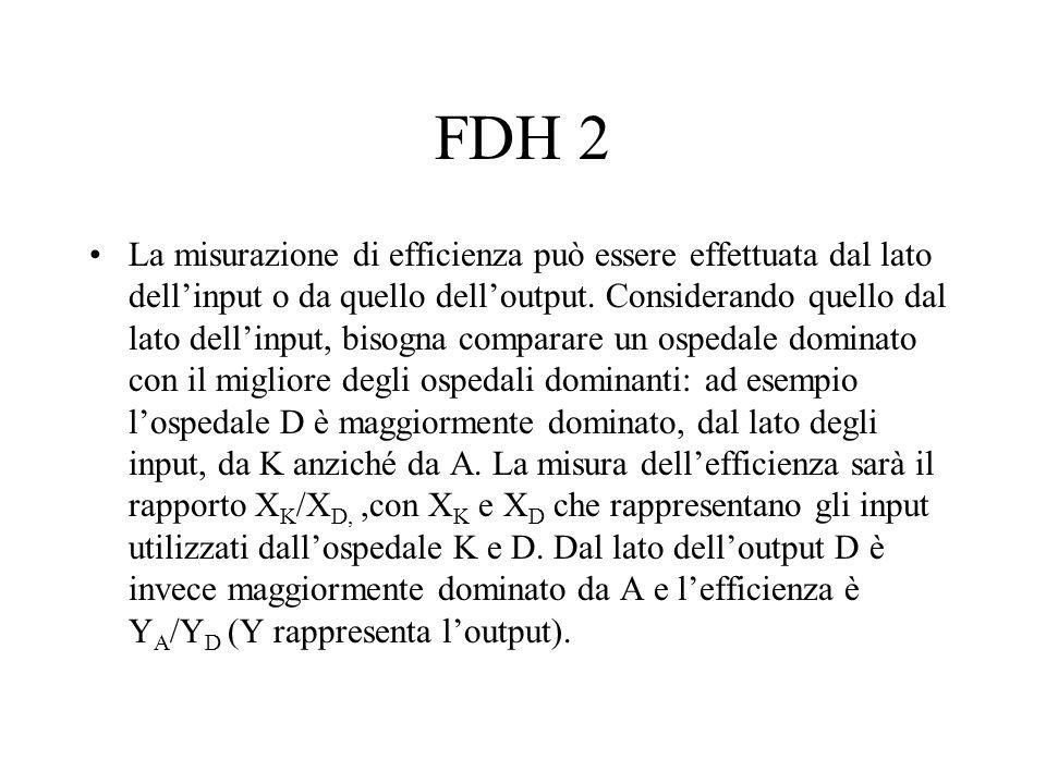 FDH 2